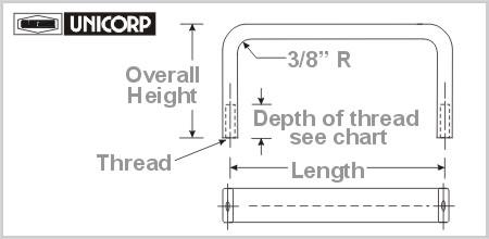 UNICORP E1715-2 1//4 x 1//2 Rectangular Pull Handle Int 8-32 Thd 1.5 h x 4 lg Alum Anod Clr QTY-10
